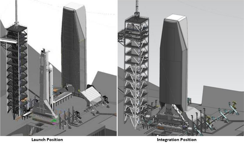 Grafika przedstawiająca dwa skrajne położenia wieży serwisowej (Źródło: FAA/SpaceX)